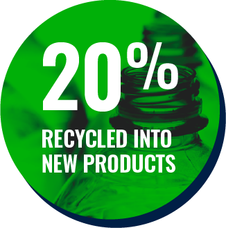 20% recycled into new products